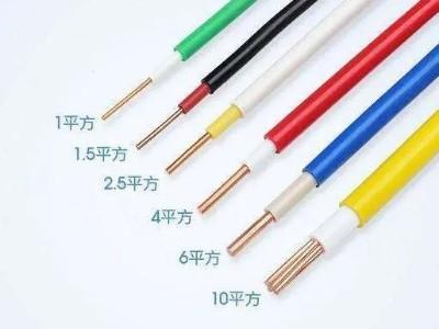 一文详解!不同的电线颜色到底是什么意思??